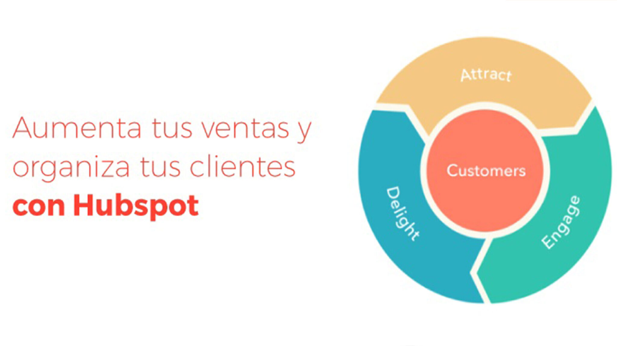 2 scaled scaled Hubspot